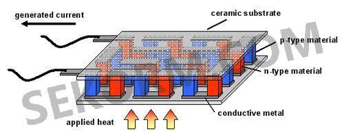火星基地的平面图