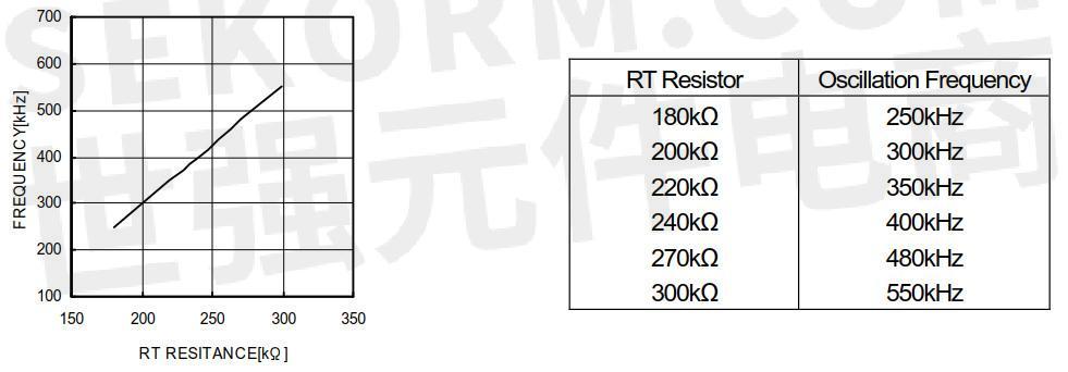 【产品】同步整流降压型开关控制器bd9015kv-m,bd9016