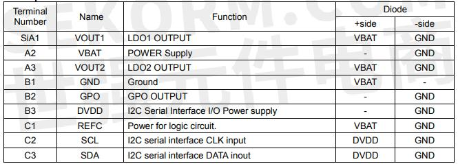 【产品】线性稳压器bd7602gul,集成nfc ic所需电源,小