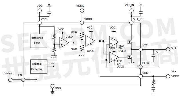 图3 bd3531f终端稳压器典型应用电路