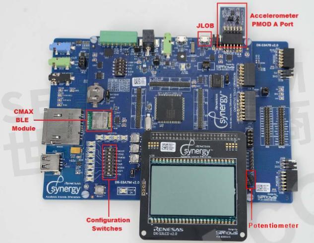 图2. dk-s3a7电路板布局