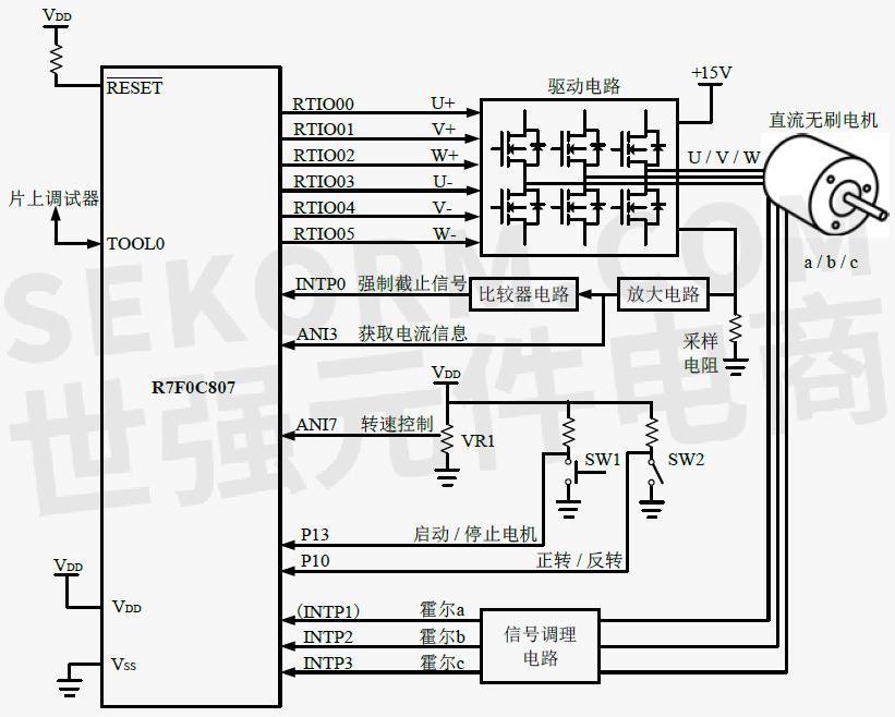 输出6 路pwm控制信号控制直流无刷电机的应用