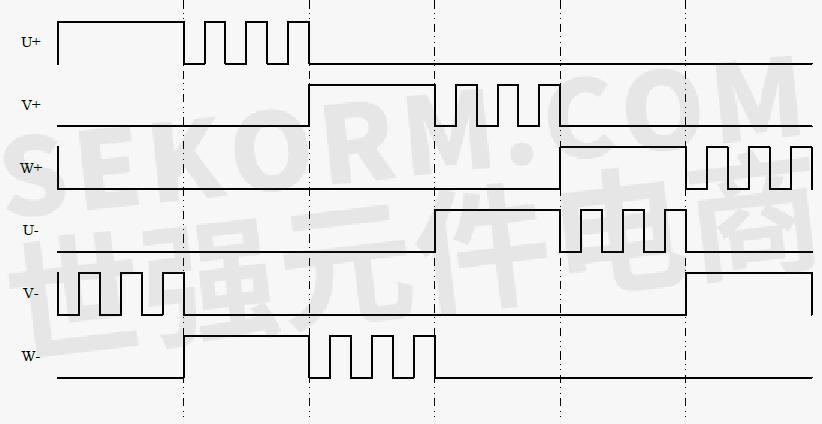 【应用】瑞萨电子r7f0c807单片机助力直流无刷电机控制应用方案