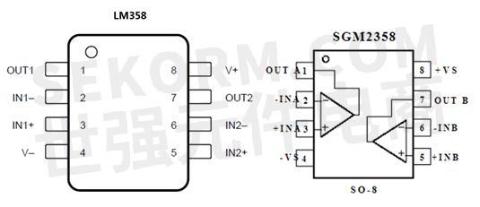 pin-pin替代lm358dr的低功耗双通道运算放大器sgm2358