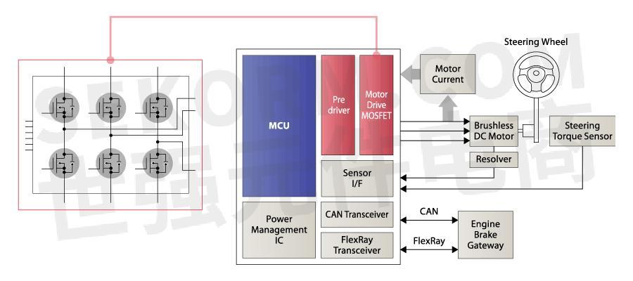 图1  汽车电动助力转向系统(eps)的功能框图