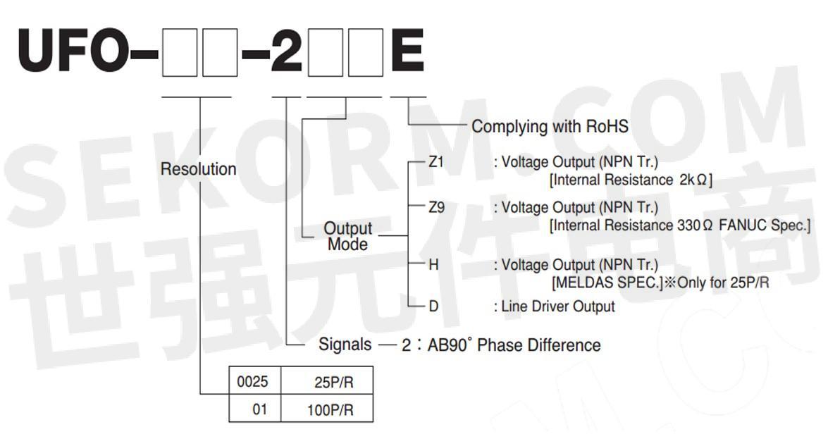 外部尺寸图: 输出电路: 图3四种类型输出电路图   订购信息: 特点