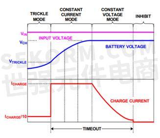 【应用】单节锂电池充电器isl78692,isl78693在汽车