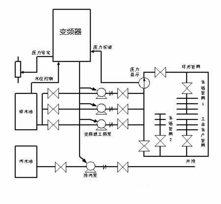水泵变频器运行电路图