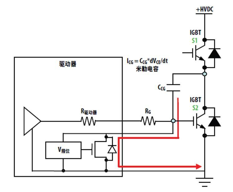 【技术】这款门极驱动光耦让你的隔离驱动和故障保护一个都不少!图片