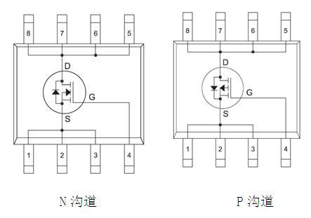 对于n沟道和p沟道两种mos,在电路上的布局为上桥臂采用p型,下桥臂