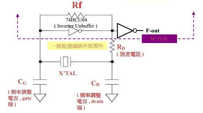 无源晶振的基本电路