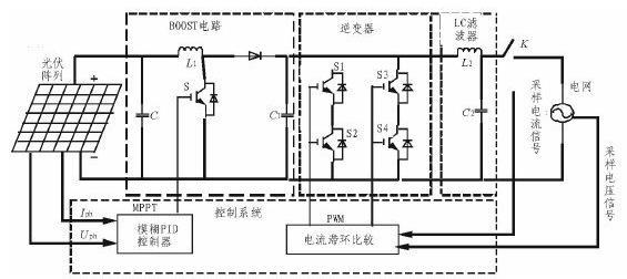 电路 电路图 电子 原理图 565_252