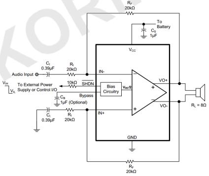 【成功案例】基于国产音频功率放大器的音频电路及其采样电路的设计和