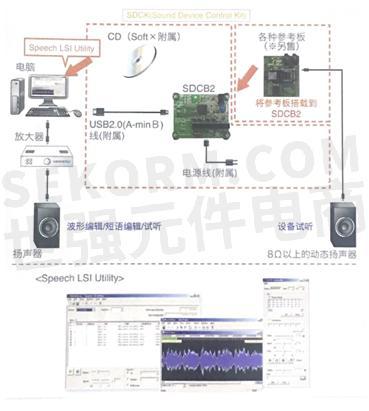 经验】LAPIS语音合成LSI的ROM数据制作、烧写工具的使用方法介绍-世强元件电商